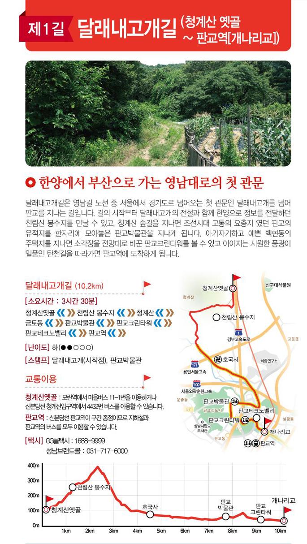영남길_개발_및_조성